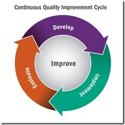 QualityImprovement website icon